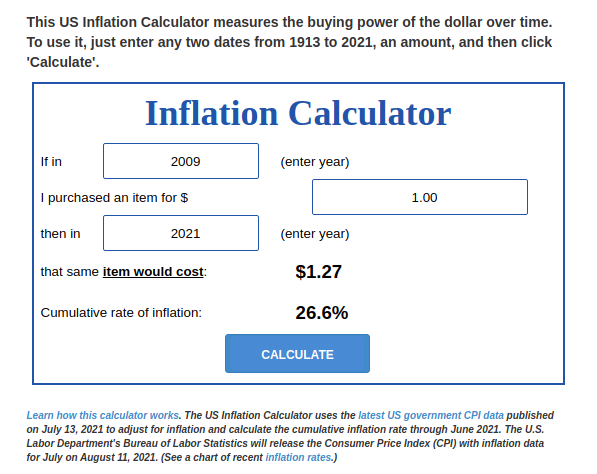 One US dollar in 2021 doesn't go as far as it did in 2009, when Bitcoin was introduced to the world. By US Inflation Calculator.
